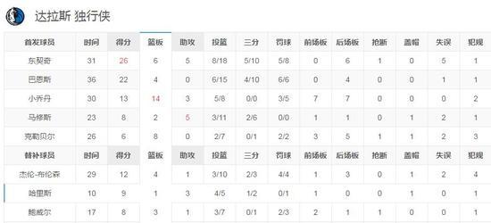 48+6+5+11!全票MVP赛季的那个男人又回来了! NBA新闻 第25张