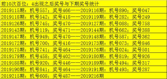 [新浪彩票]老郑福彩3D第19216期:号码7继续开出广州市搬迁 公司