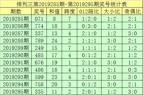 [ 彩票]郑飞排列三第19296期:通杀两码0 2