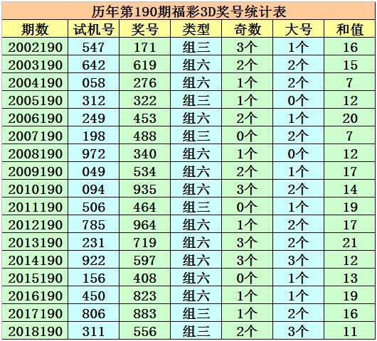 http://www.k2summit.cn/qichexiaofei/751649.html