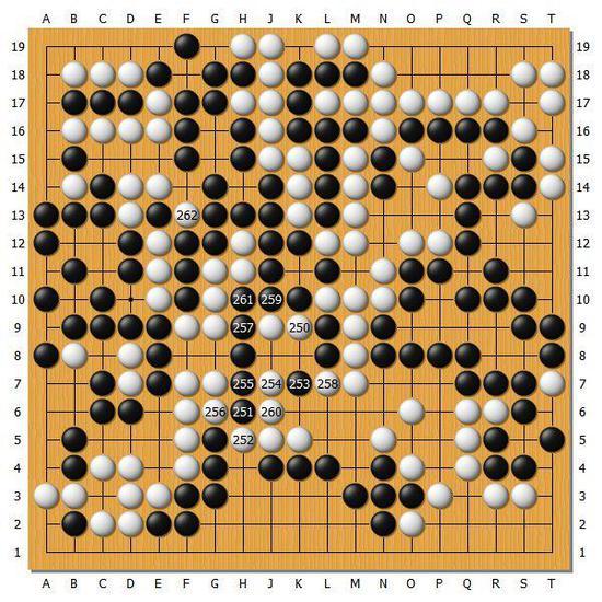 图16(250-262)