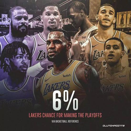 深度|本赛季被打脸最惨的他们!真的还有救么 NBA新闻 第4张