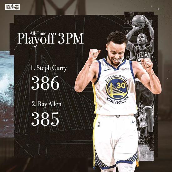 三连冠征途开启,那个男人才是勇士真正的魂! NBA新闻 第3张