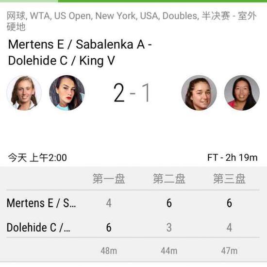 美网女双4号种子首进大满贯决赛 和阿扎/巴蒂争冠