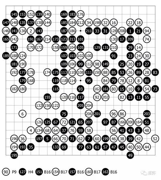 围棋史上的10月9日:人工智能时代的到来