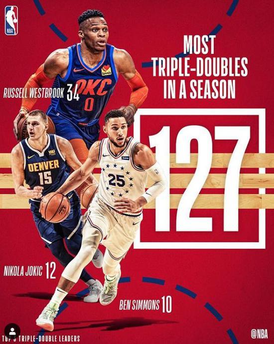 太疯狂了,原来这一年NBA发生了这么多大事! NBA新闻 第9张