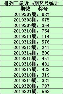[新浪彩票]刘飞排列三第19322期:号码3继续开出