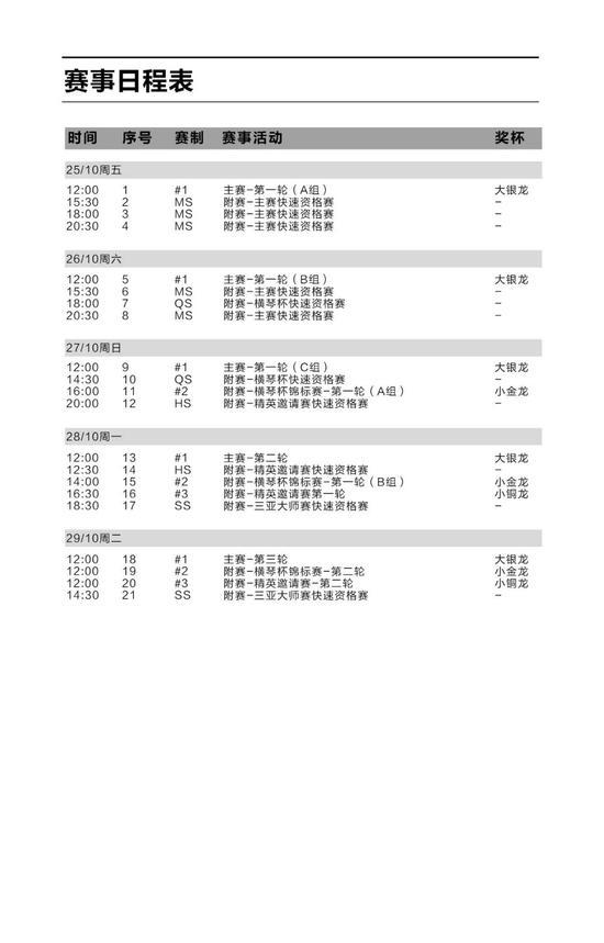 赛事新闻:2019CPG珠海选拔赛详细赛程赛制发布