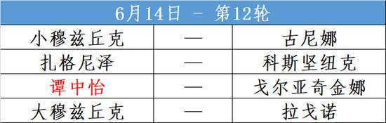 国象女子候选人赛第11轮 谭中怡轻取纽克迎第三