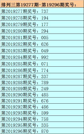 [ 彩票]刘明排列三第19297期:独胆锁定1