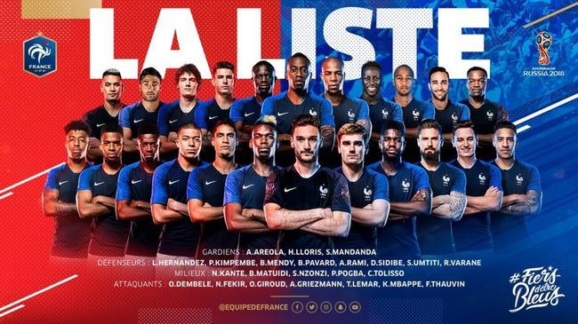 法国队23人名单