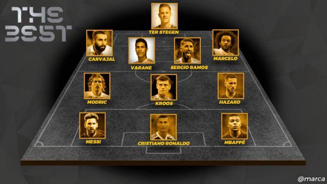 《马卡报》评选的赛季最佳11人阵