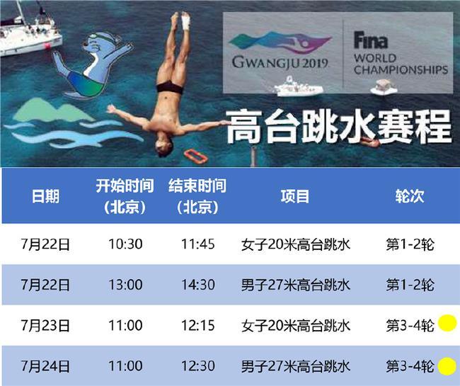 2019年光州游泳世锦赛赛程 7月12日-28日水上盛宴