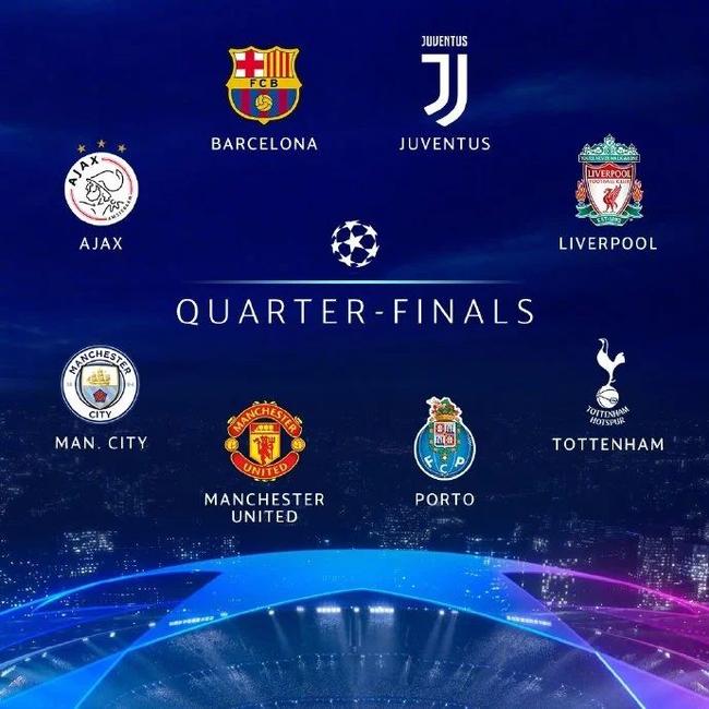 本年度欧冠8强球队
