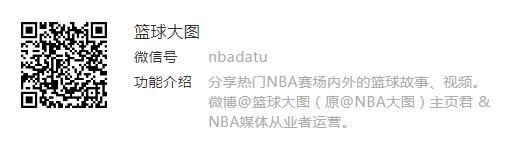 新一届篮球世界杯,中国男篮,,难度不小!