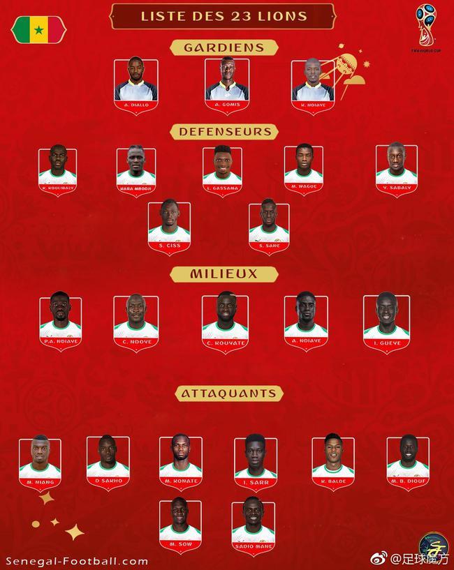 塞内加尔队23人名单
