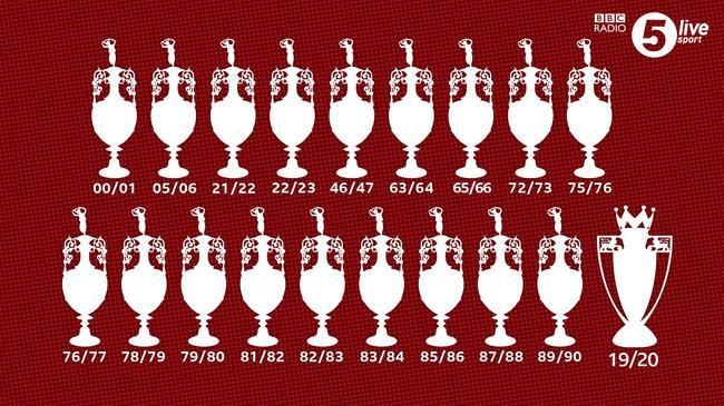 你能为什么坚守30年?利物浦教我平淡而伟大的人生
