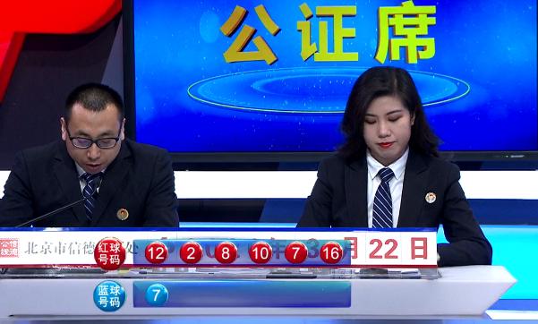 [公益彩票]孔阳双色球第20015期:两码蓝球06 08