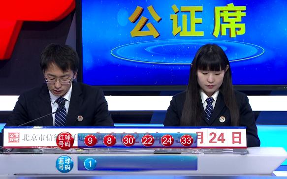 [公益彩票]陈亮双色球第20016期:一码蓝球06