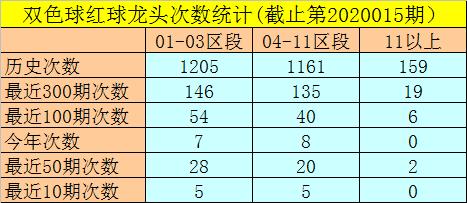 [公益彩票]闲人双色球第20016期:蓝球两码看07 16