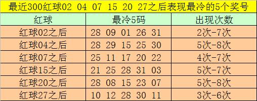 [公益彩票]大剑仙双色球第20018期:红球胆01 23