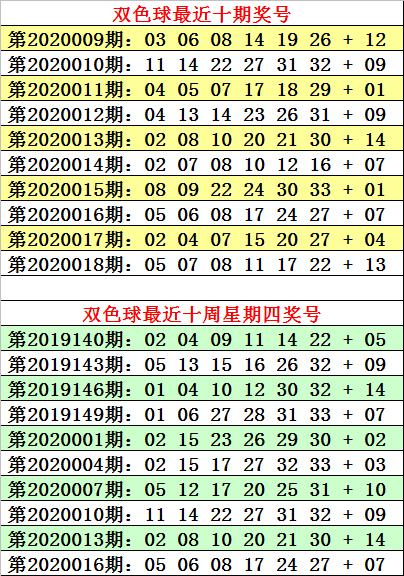 [公益彩票]何明双色球第20019期:红球双胆17 24