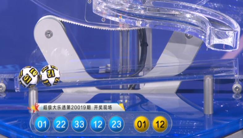 [公益彩票]成毅大乐透第20020期:1路尾号码转热