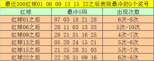 [公益彩票]大剑仙双色球第20021期:双胆看好19、21