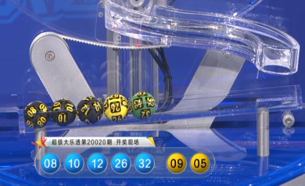 [公益彩票]程远玄大乐透第20021期:前区胆03 31