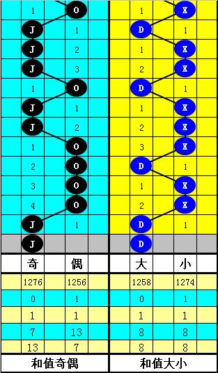 [公益彩票]韬韬双色球第20023期:看好红球小和值