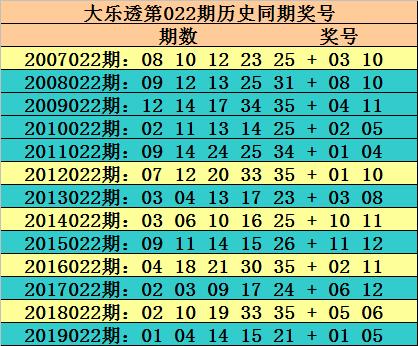 [公益彩票]玫瑰大乐透第20022期:前区杀连号
