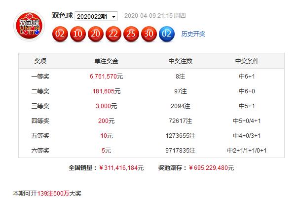 [公益彩票]雍王爷双色球第20023期:蓝球关注偶数