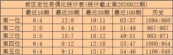 [公益彩票]林啸大乐透第20023期:后区两码01+12