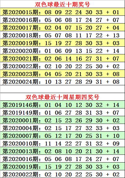 [公益彩票]何明双色球第20025期:大号蓝球关注11