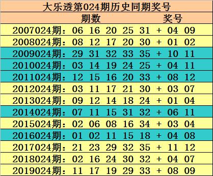 [公益彩票]玫瑰大乐透第20024期:后区3码08 10 11