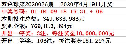 [公益彩票]小诸葛双色球第20027期:看好蓝球01
