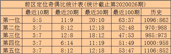 [公益彩票]林啸大乐透第20027期:前区胆12 16
