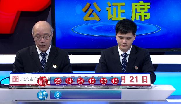 [公益彩票]袁启晨双色球第20028期:红球双胆22 32