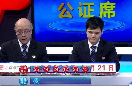 [公益彩票]清风双色球第20028期:红球奇偶比2-4
