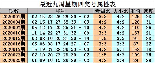 [公益彩票]金成双色球第20028期:蓝球06 11 14 16