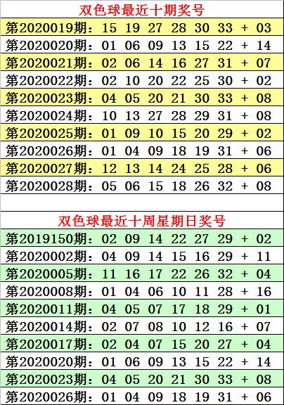 [公益彩票]何明双色球第20029期:蓝球一码05