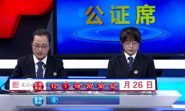 [公益彩票]老王双色球第20030期:蓝球关注11 15