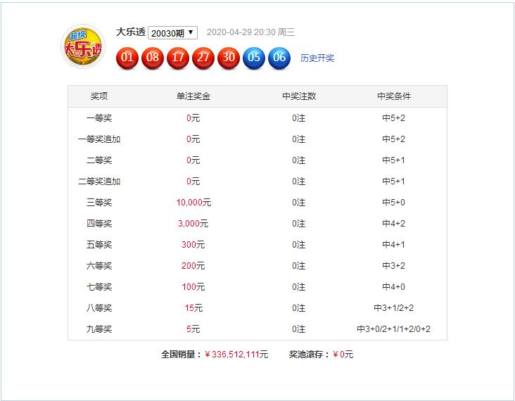 [公益彩票]楚然大乐透第20031期:本期凤尾关注35