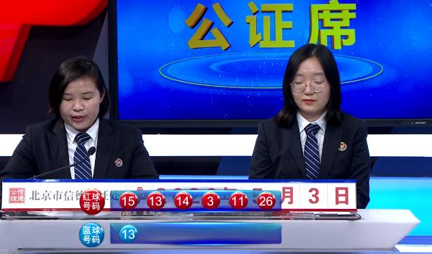 [公益彩票]清风双色球第20033期:奇偶比关注3-3