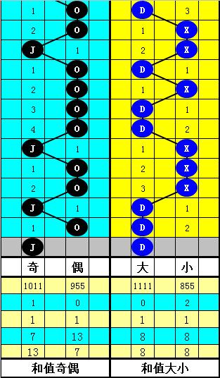 [公益彩票]韬韬大乐透第20035期:后区独胆参考03