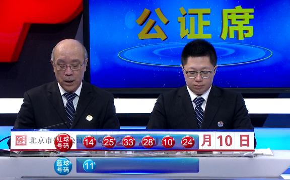 [公益彩票]刘一手双色球第20036期:凤尾推荐31
