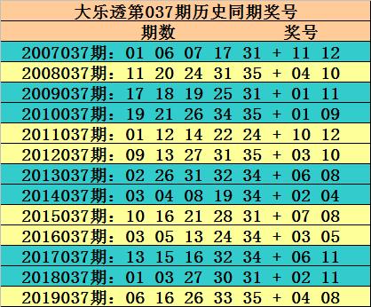 [公益彩票]玫瑰大乐透第20037期:后区3码01 03 11