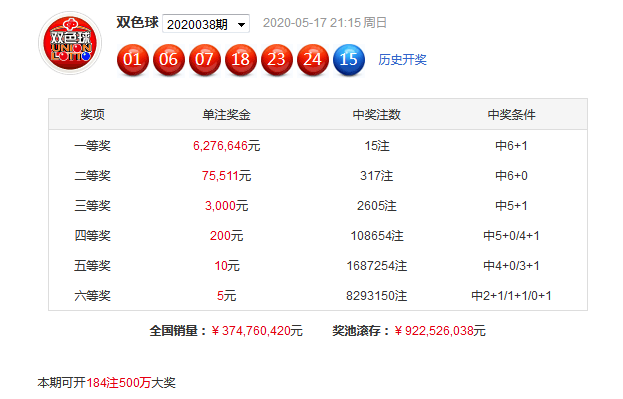 [公益彩票]袁启晨双色球第20039期:龙头关注02