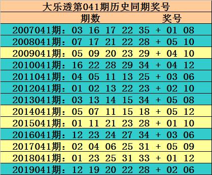 [公益彩票]玫瑰大乐透第20041期:前区双胆17 30