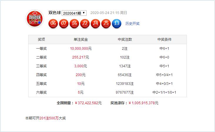 [公益彩票]李长生双色球第20042期:红球跨度参考31